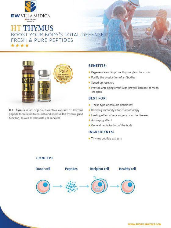 EW Villa Medica - HT Thymus, Boost Your Body's Total Defense